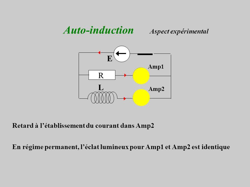 Amp2 Amp1 E L R Auto-induction Aspect expérimental Retard à létablissement du courant dans Amp2 En régime permanent, léclat lumineux pour Amp1 et Amp2 est identique