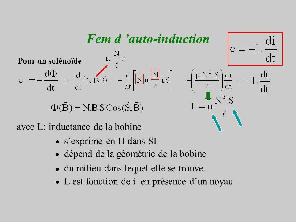 Fem d auto-induction avec L: inductance de la bobine Pour un solénoïde sexprime en H dans SI dépend de la géométrie de la bobine du milieu dans lequel elle se trouve.
