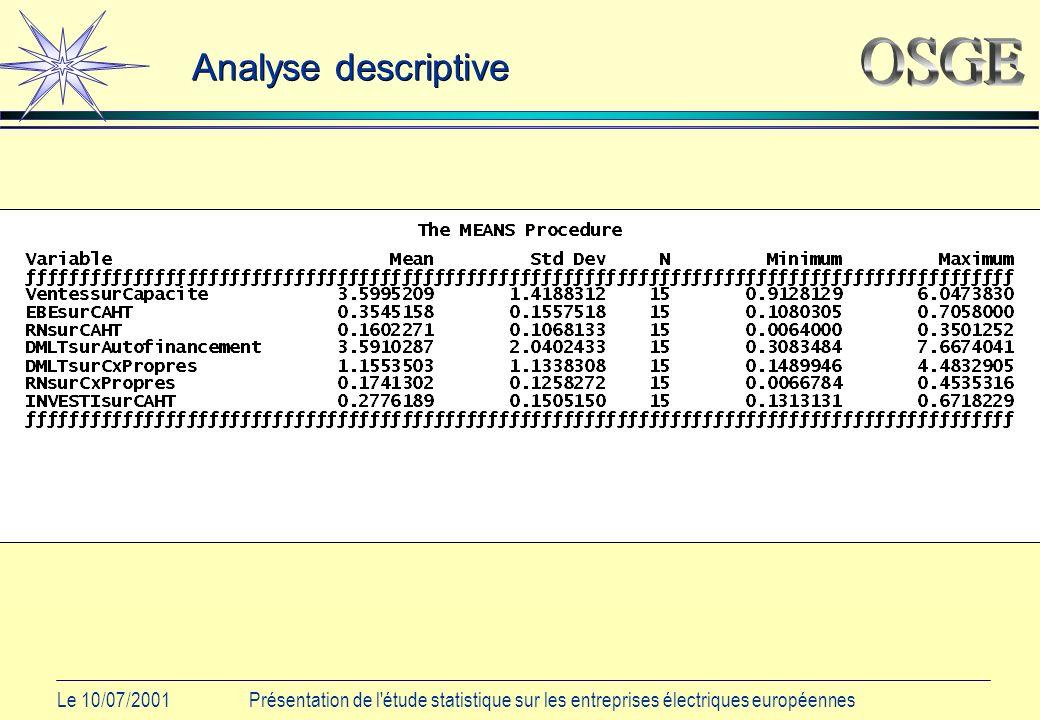 Le 10/07/2001Présentation de l étude statistique sur les entreprises électriques européennes Analyse descriptive