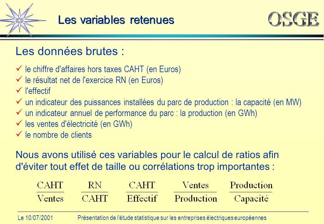Le 10/07/2001Présentation de l étude statistique sur les entreprises électriques européennes Les variables retenues Les données brutes : le chiffre d affaires hors taxes CAHT (en Euros) le résultat net de l exercice RN (en Euros) l effectif un indicateur des puissances installées du parc de production : la capacité (en MW) un indicateur annuel de performance du parc : la production (en GWh) les ventes d électricité (en GWh) le nombre de clients Nous avons utilisé ces variables pour le calcul de ratios afin d éviter tout effet de taille ou corrélations trop importantes :