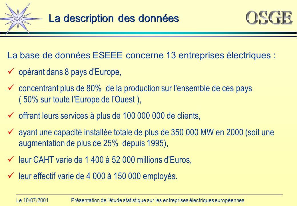 Le 10/07/2001Présentation de l étude statistique sur les entreprises électriques européennes La description des données La base de données ESEEE concerne 13 entreprises électriques : opérant dans 8 pays d Europe, concentrant plus de 80% de la production sur l ensemble de ces pays ( 50% sur toute l Europe de l Ouest ), offrant leurs services à plus de 100 000 000 de clients, ayant une capacité installée totale de plus de 350 000 MW en 2000 (soit une augmentation de plus de 25% depuis 1995), leur CAHT varie de 1 400 à 52 000 millions d Euros, leur effectif varie de 4 000 à 150 000 employés.
