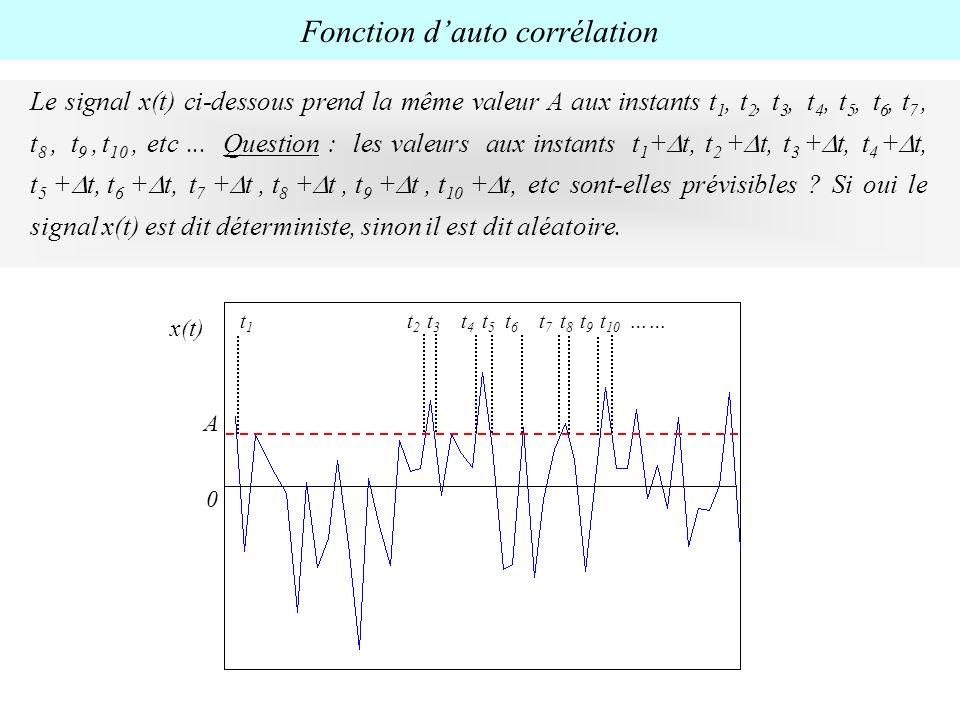 Fonction dauto corrélation Le signal x(t) ci-dessous prend la même valeur A aux instants t 1, t 2, t 3, t 4, t 5, t 6, t 7, t 8, t 9, t 10, etc... Que