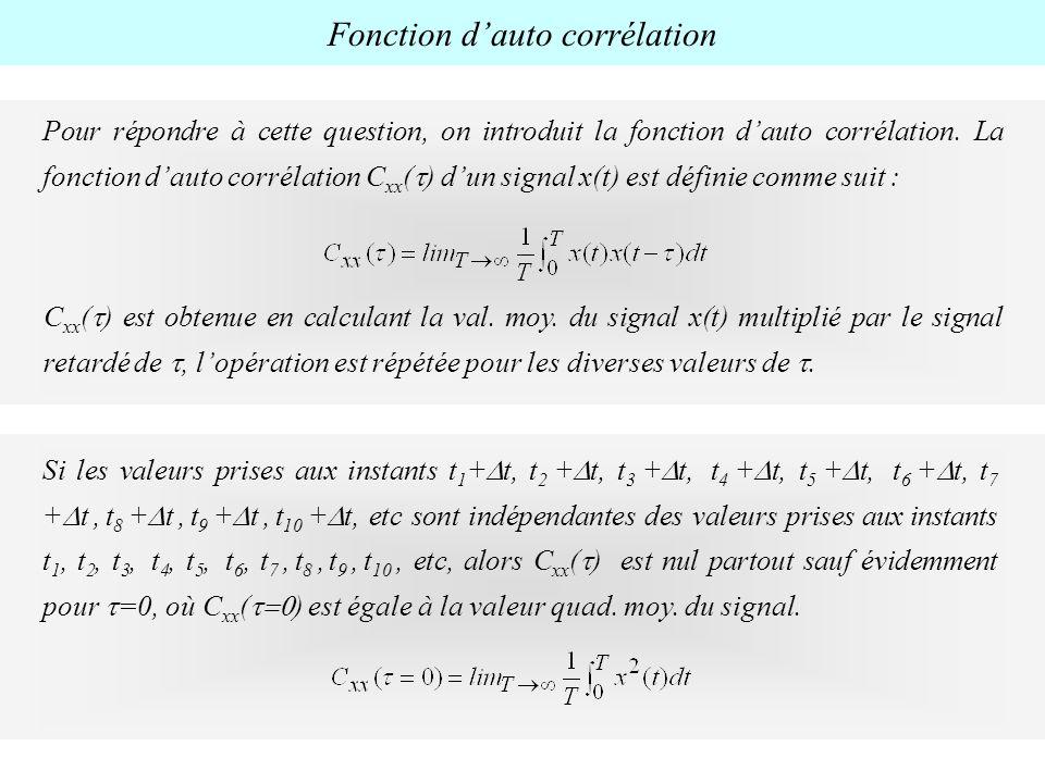 Pour répondre à cette question, on introduit la fonction dauto corrélation. La fonction dauto corrélation C xx ( ) dun signal x(t) est définie comme s