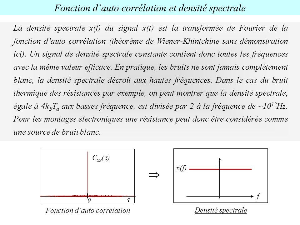 La densité spectrale x(f) du signal x(t) est la transformée de Fourier de la fonction dauto corrélation (théorème de Wiener-Khintchine sans démonstrat
