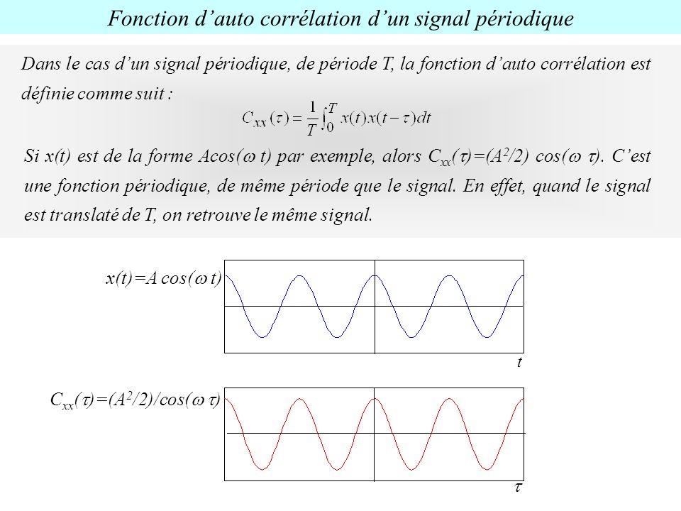 t C xx ( )=(A 2 /2)/cos( ) x(t)=A cos( t) Fonction dauto corrélation dun signal périodique Dans le cas dun signal périodique, de période T, la fonctio