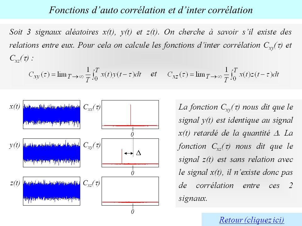 Fonctions dauto corrélation et dinter corrélation Soit 3 signaux aléatoires x(t), y(t) et z(t). On cherche à savoir sil existe des relations entre eux