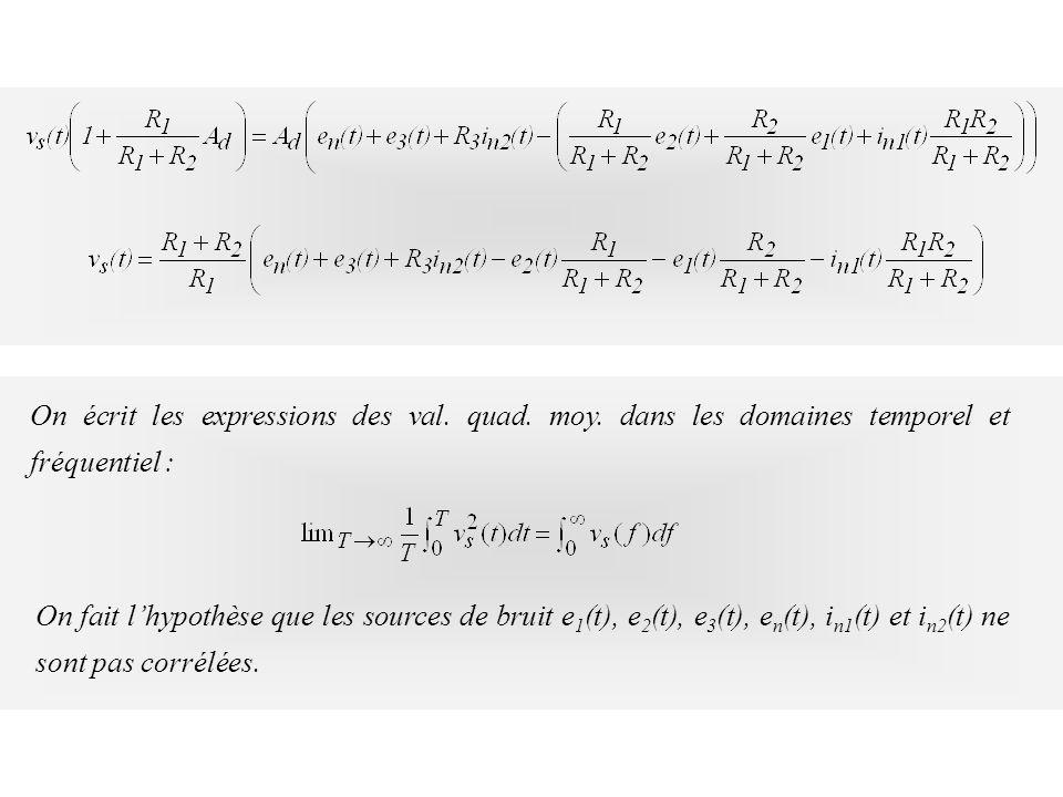 On écrit les expressions des val. quad. moy. dans les domaines temporel et fréquentiel : On fait lhypothèse que les sources de bruit e 1 (t), e 2 (t),