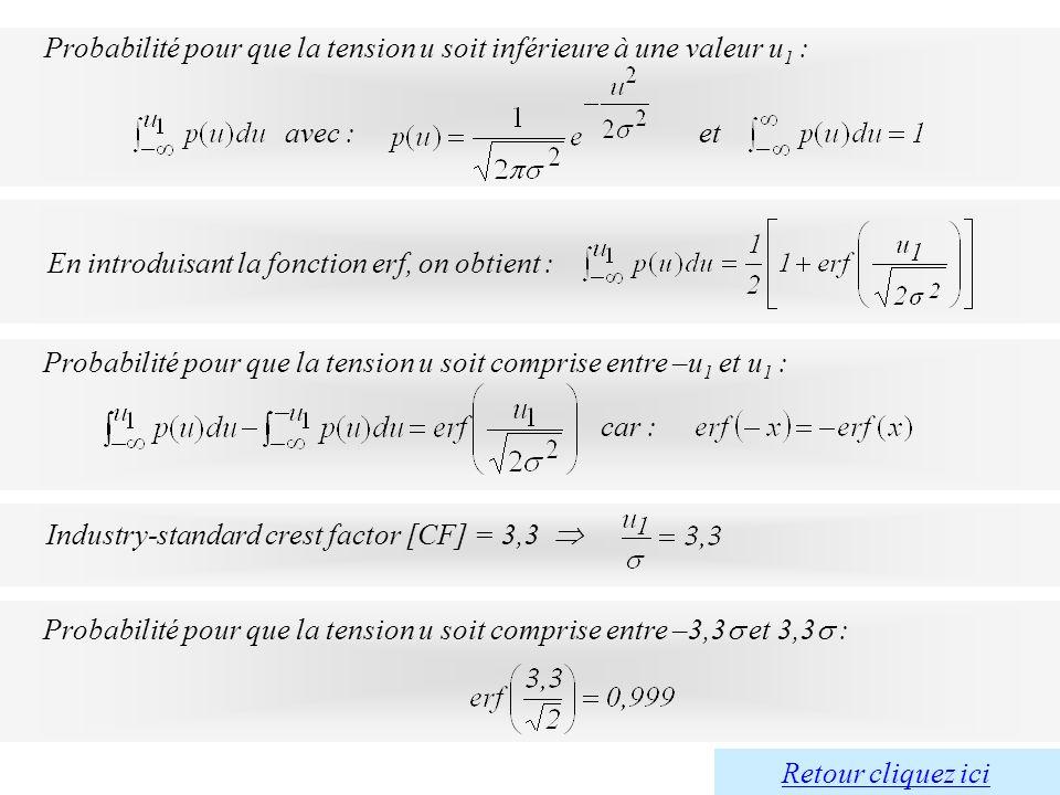 Probabilité pour que la tension u soit inférieure à une valeur u 1 : avec :et Industry-standard crest factor [CF] = 3,3 Probabilité pour que la tensio