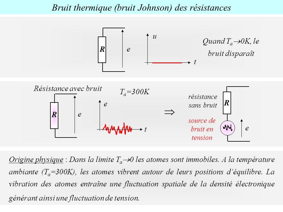 Bruit thermique (bruit Johnson) des résistances Origine physique : Dans la limite T a 0 les atomes sont immobiles. A la température ambiante (T a =300