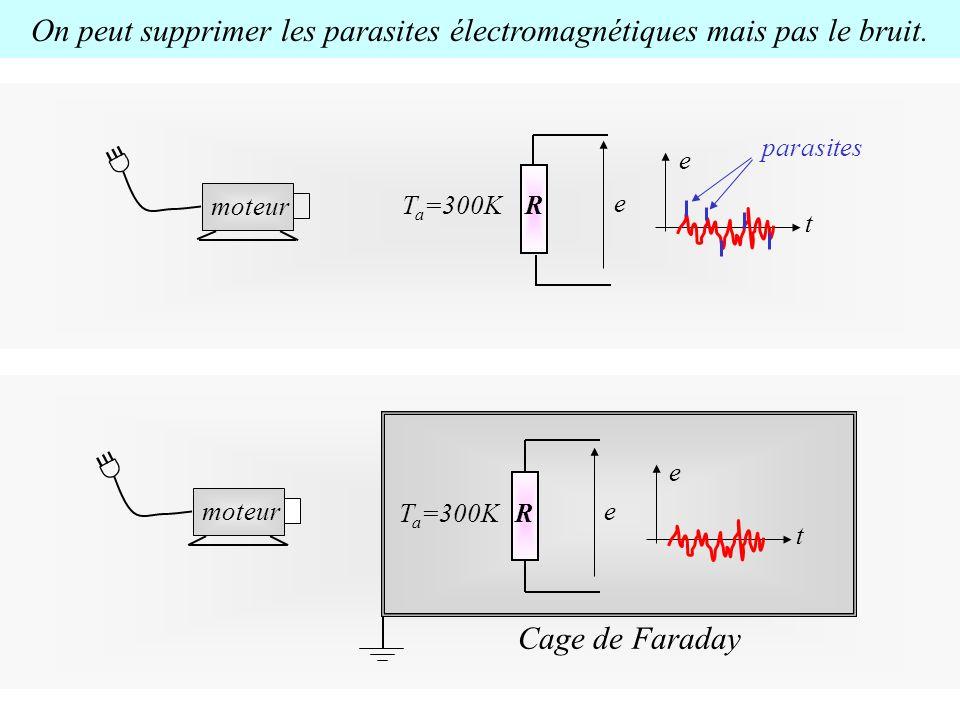 On peut supprimer les parasites électromagnétiques mais pas le bruit. Cage de Faraday moteur e T a =300K R t e e R moteur t e parasites