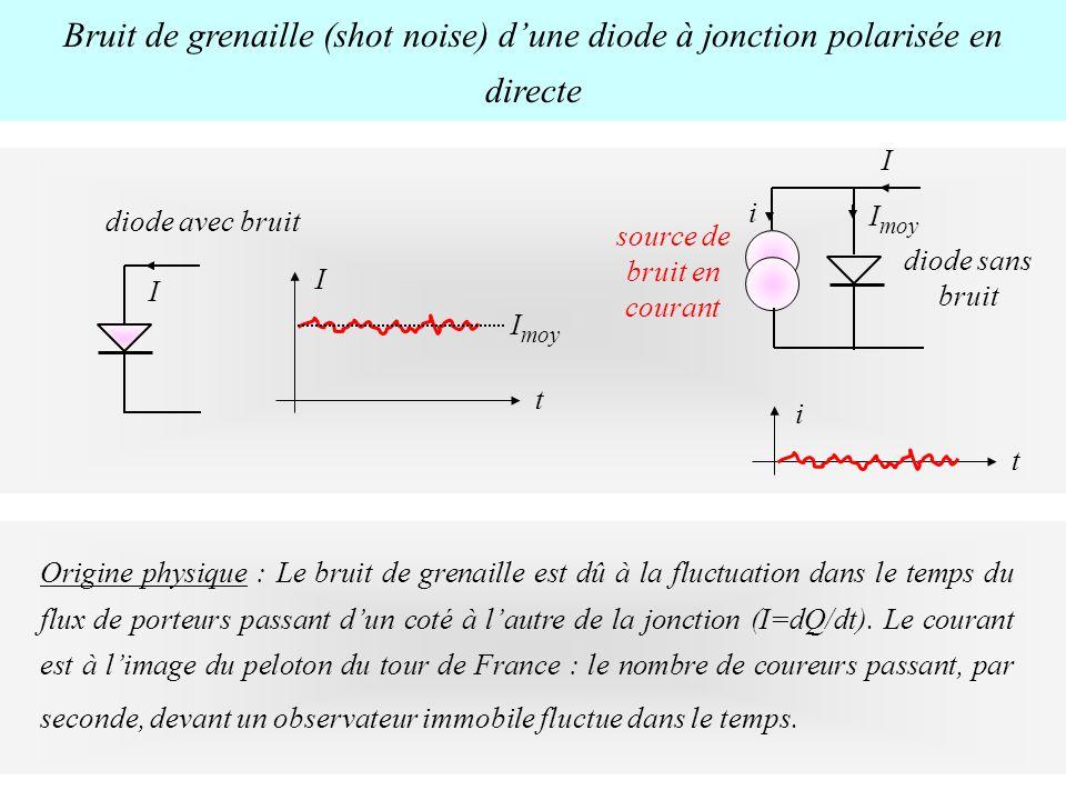Bruit de grenaille (shot noise) dune diode à jonction polarisée en directe t I I I moy source de bruit en courant diode avec bruit diode sans bruit I