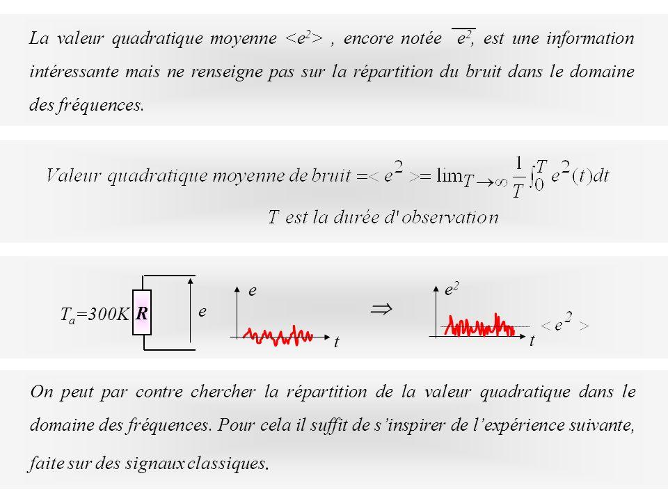 La valeur quadratique moyenne, encore notée e 2, est une information intéressante mais ne renseigne pas sur la répartition du bruit dans le domaine de