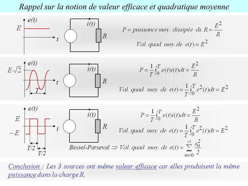 Rappel sur la notion de valeur efficace et quadratique moyenne Conclusion : Les 3 sources ont même valeur efficace car elles produisent la même puissa