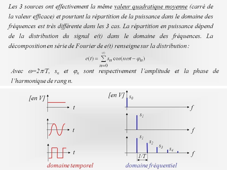 domaine temporel domaine fréquentiel f f s0s0 s1s1 [en V] s1s1 f s2s2 s3s3 s4s4 1/T t t t [en V] Les 3 sources ont effectivement la même valeur quadra