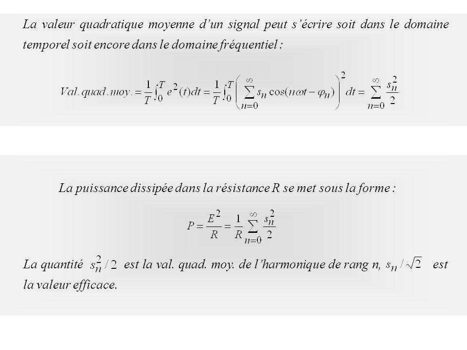 La valeur quadratique moyenne dun signal peut sécrire soit dans le domaine temporel soit encore dans le domaine fréquentiel : La puissance dissipée da