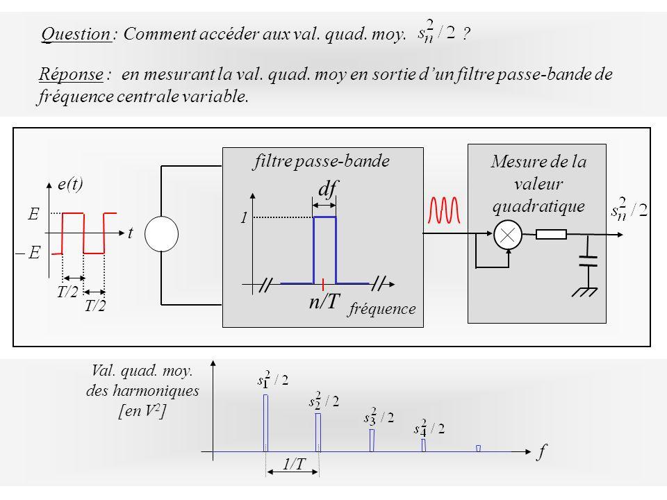 Question : Comment accéder aux val. quad. moy. ? Réponse : en mesurant la val. quad. moy en sortie dun filtre passe-bande de fréquence centrale variab