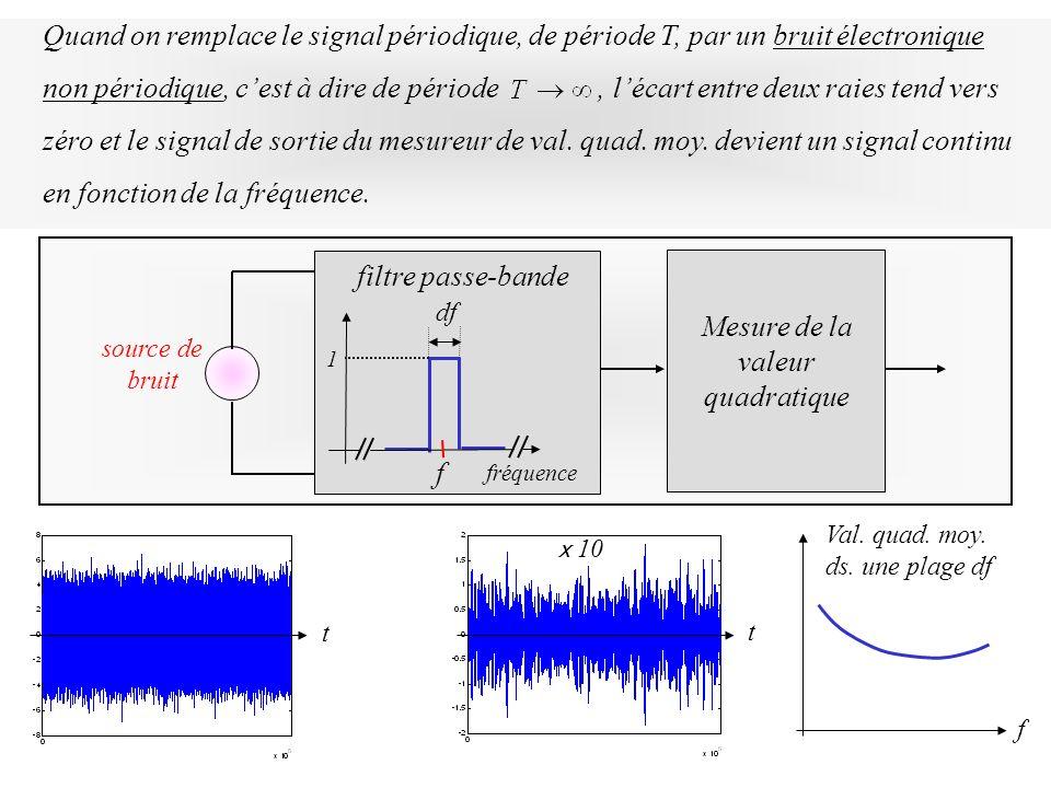 Quand on remplace le signal périodique, de période T, par un bruit électronique non périodique, cest à dire de période, lécart entre deux raies tend v
