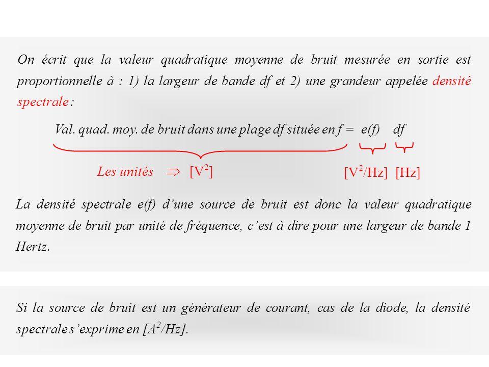 On écrit que la valeur quadratique moyenne de bruit mesurée en sortie est proportionnelle à : 1) la largeur de bande df et 2) une grandeur appelée den