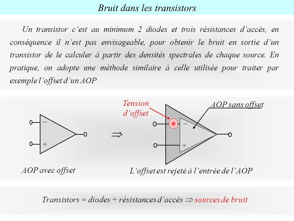 Bruit dans les transistors Transistors = diodes + résistances daccès sources de bruit Un transistor cest au minimum 2 diodes et trois résistances dacc