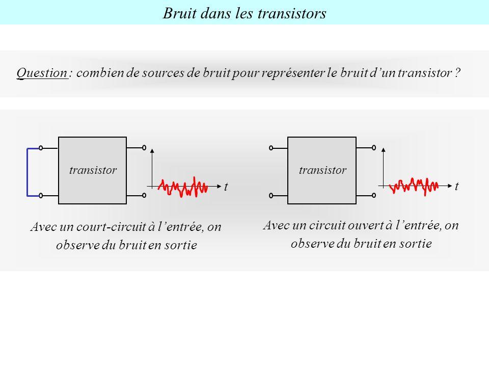 t Avec un court-circuit à lentrée, on observe du bruit en sortie transistor t Avec un circuit ouvert à lentrée, on observe du bruit en sortie transist