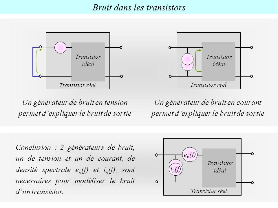 Un générateur de bruit en tension permet dexpliquer le bruit de sortie Un générateur de bruit en courant permet dexpliquer le bruit de sortie Transist