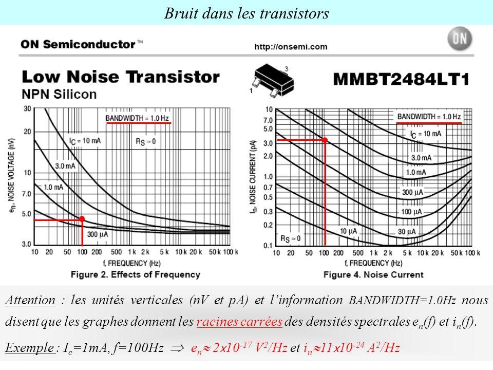 Attention : les unités verticales (nV et pA) et linformation BANDWIDTH=1.0Hz nous disent que les graphes donnent les racines carrées des densités spec