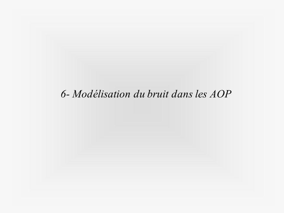 6- Modélisation du bruit dans les AOP