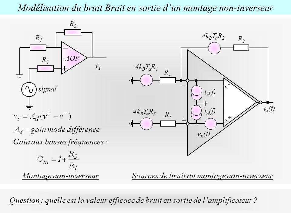 Montage non-inverseur A d = gain mode différence R1R1 R2R2 AOP vsvs R3R3 signal R2R2 R1R1 4k B T a R 1 R3R3 4k B T a R 3 + _ i n (f) e n (f) v s (f) 4