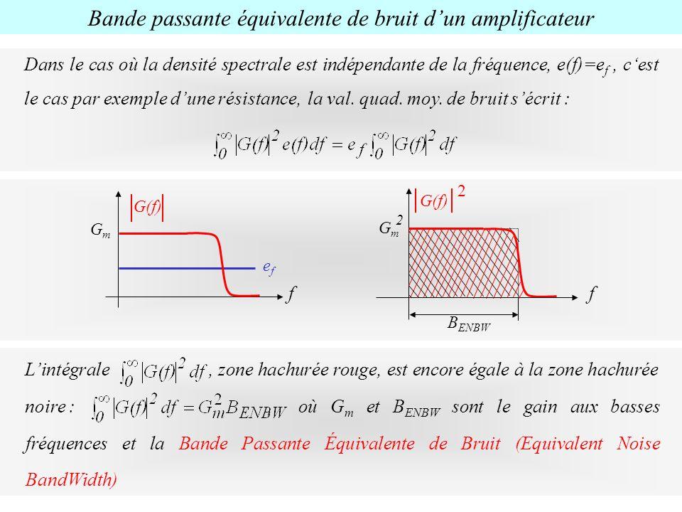 Bande passante équivalente de bruit dun amplificateur Dans le cas où la densité spectrale est indépendante de la fréquence, e(f)=e f, cest le cas par
