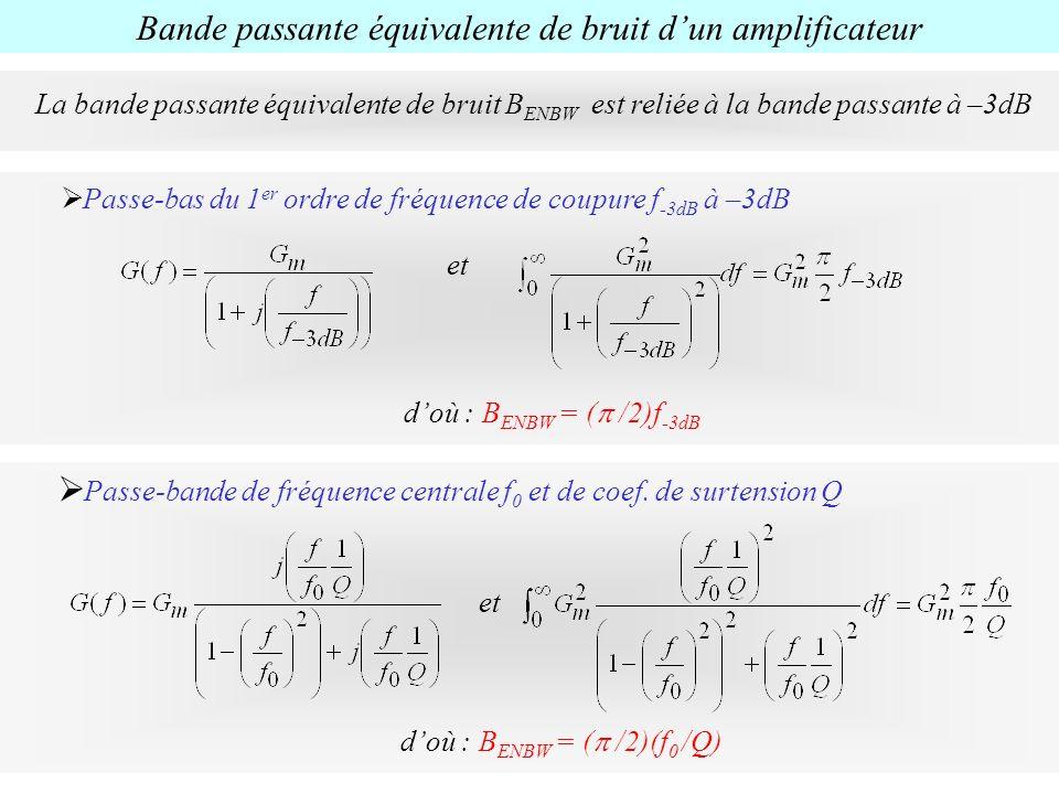 La bande passante équivalente de bruit B ENBW est reliée à la bande passante à –3dB Passe-bas du 1 er ordre de fréquence de coupure f -3dB à –3dB et d