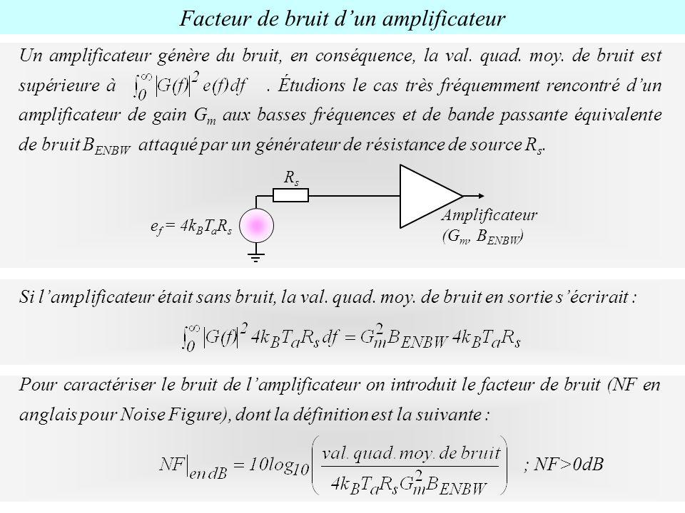 Facteur de bruit dun amplificateur Un amplificateur génère du bruit, en conséquence, la val. quad. moy. de bruit est supérieure à. Étudions le cas trè