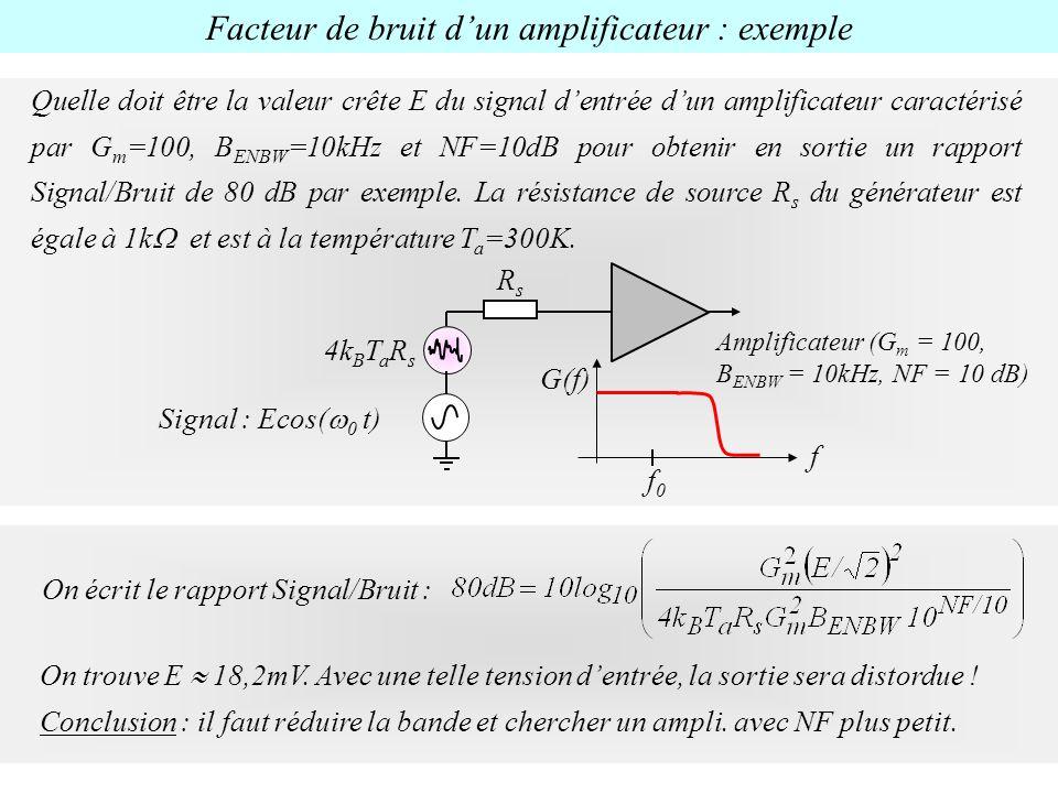 Facteur de bruit dun amplificateur : exemple On écrit le rapport Signal/Bruit : On trouve E 18,2mV. Avec une telle tension dentrée, la sortie sera dis