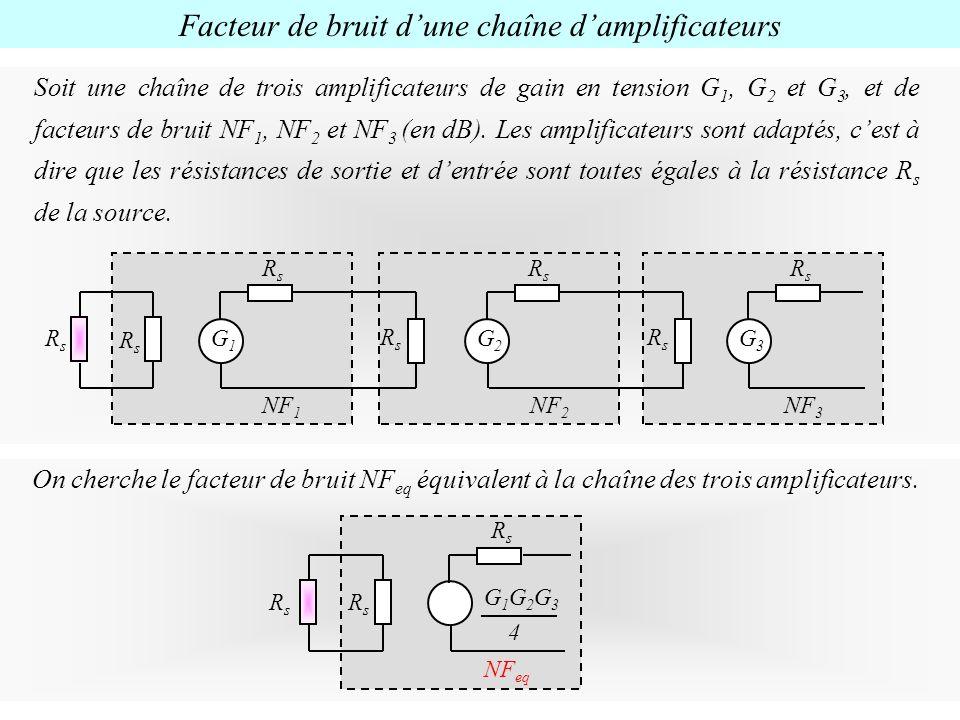 RsRs RsRs RsRs RsRs G1G1 NF 1 RsRs G2G2 NF 2 RsRs RsRs G3G3 NF 3 Soit une chaîne de trois amplificateurs de gain en tension G 1, G 2 et G 3, et de fac