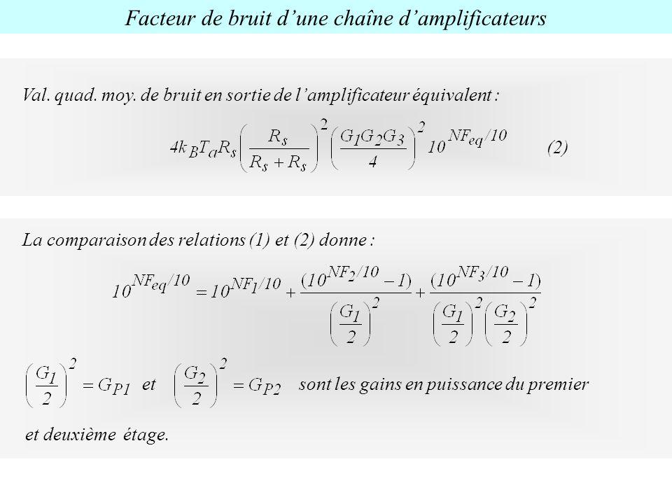 Facteur de bruit dune chaîne damplificateurs sont les gains en puissance du premier La comparaison des relations (1) et (2) donne : et et deuxième éta