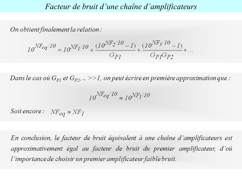 Facteur de bruit dune chaîne damplificateurs On obtient finalement la relation : Dans le cas où G P1 et G P2,.. >>1, on peut écrire en première approx