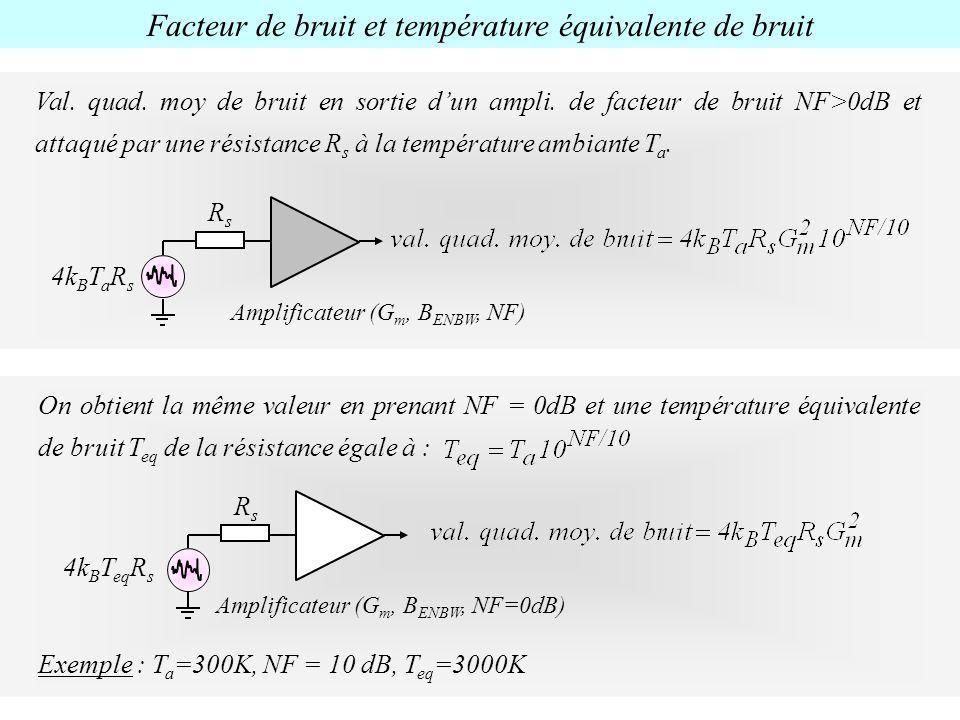 Facteur de bruit et température équivalente de bruit RsRs 4k B T a R s Amplificateur (G m, B ENBW, NF) Val. quad. moy de bruit en sortie dun ampli. de