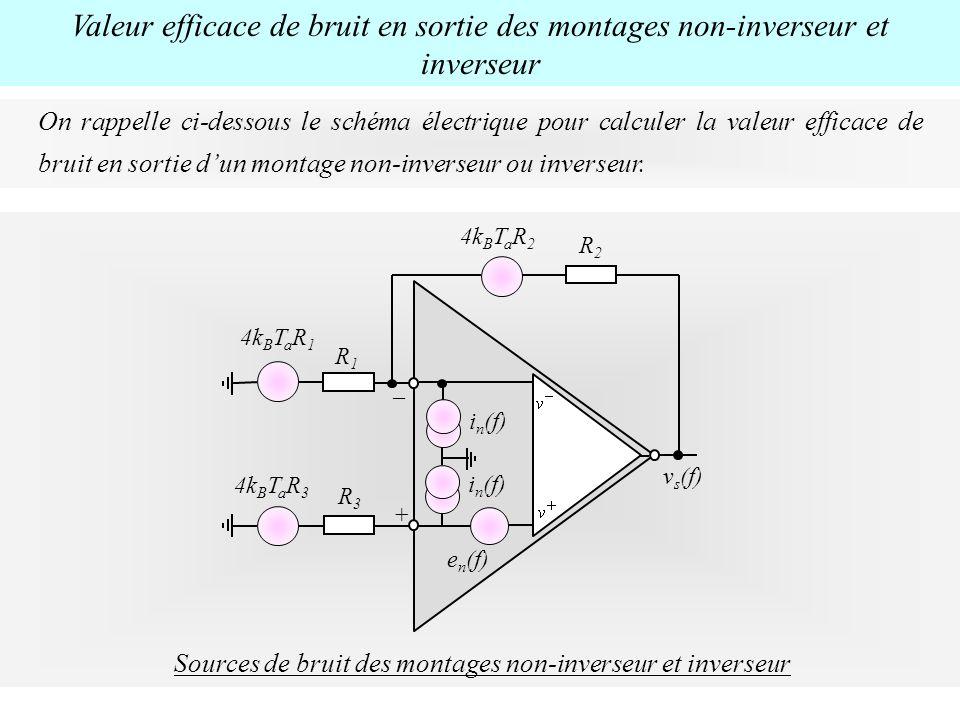 Valeur efficace de bruit en sortie des montages non-inverseur et inverseur R2R2 R1R1 4k B T a R 1 R3R3 4k B T a R 3 + _ i n (f) e n (f) v s (f) 4k B T
