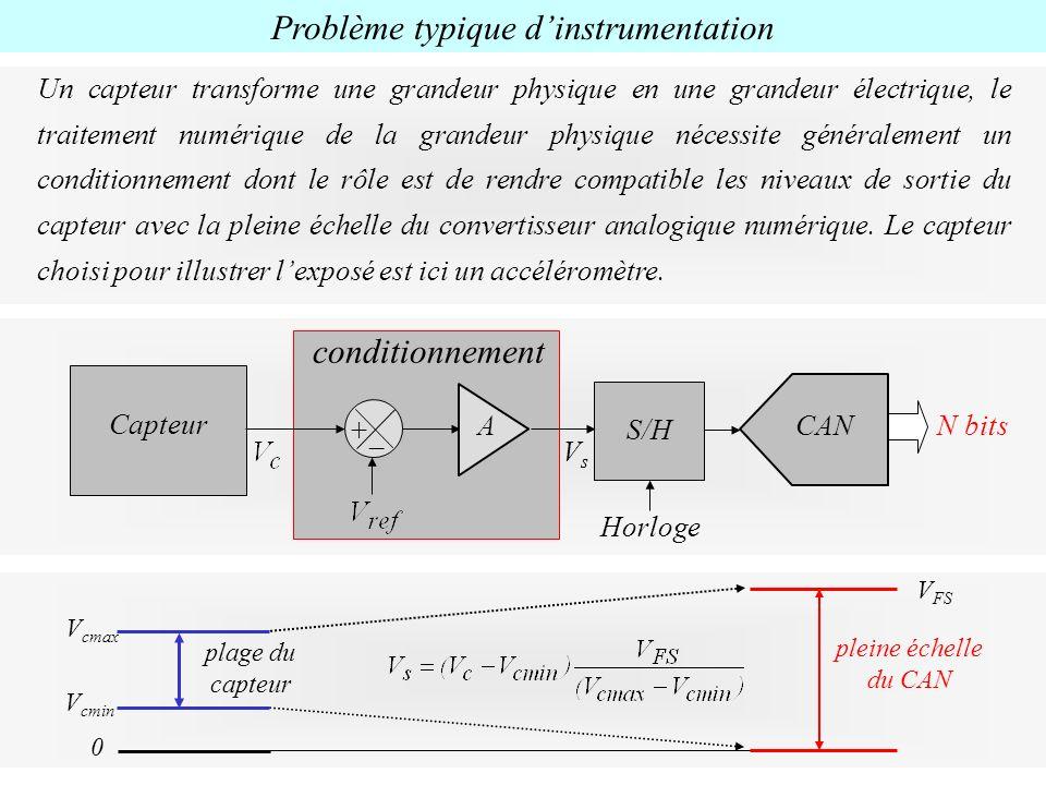 Problème typique dinstrumentation Un capteur transforme une grandeur physique en une grandeur électrique, le traitement numérique de la grandeur physi
