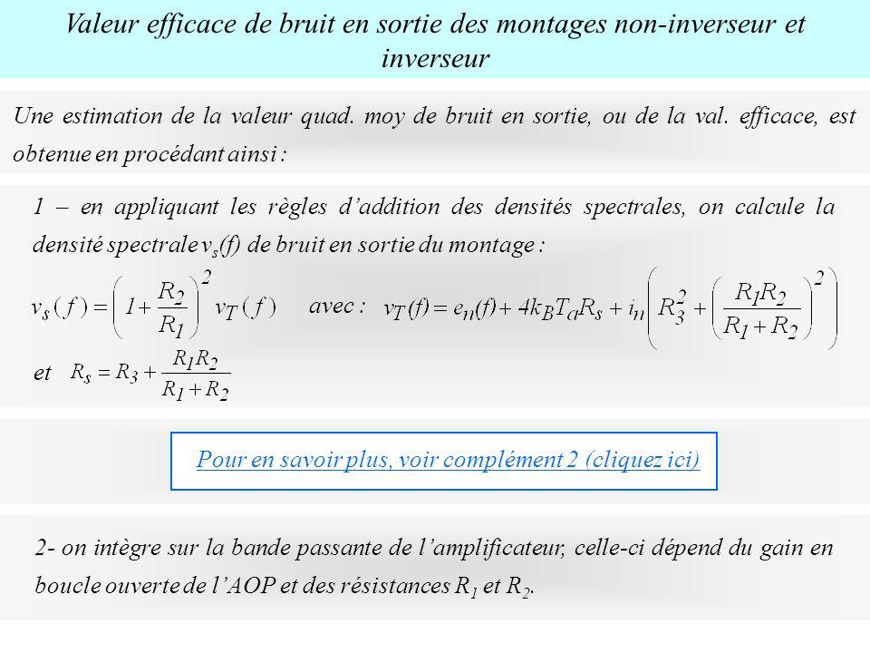 Une estimation de la valeur quad. moy de bruit en sortie, ou de la val. efficace, est obtenue en procédant ainsi : 2- on intègre sur la bande passante