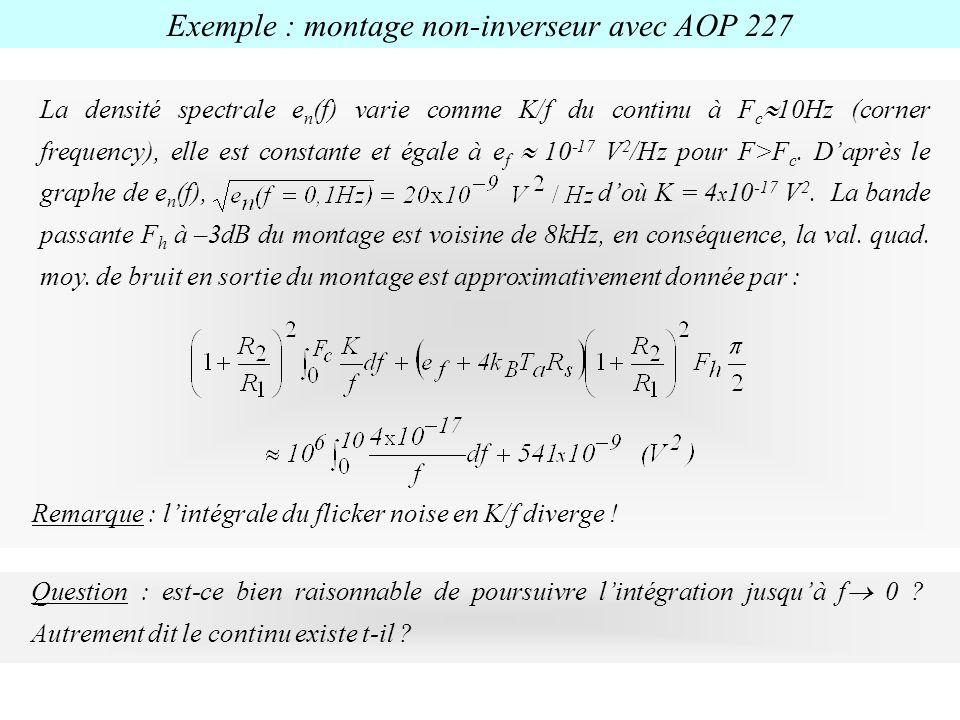 Exemple : montage non-inverseur avec AOP 227 Question : est-ce bien raisonnable de poursuivre lintégration jusquà f 0 ? Autrement dit le continu exist