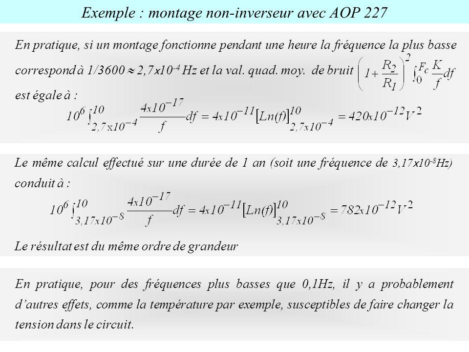 Exemple : montage non-inverseur avec AOP 227 En pratique, pour des fréquences plus basses que 0,1Hz, il y a probablement dautres effets, comme la temp