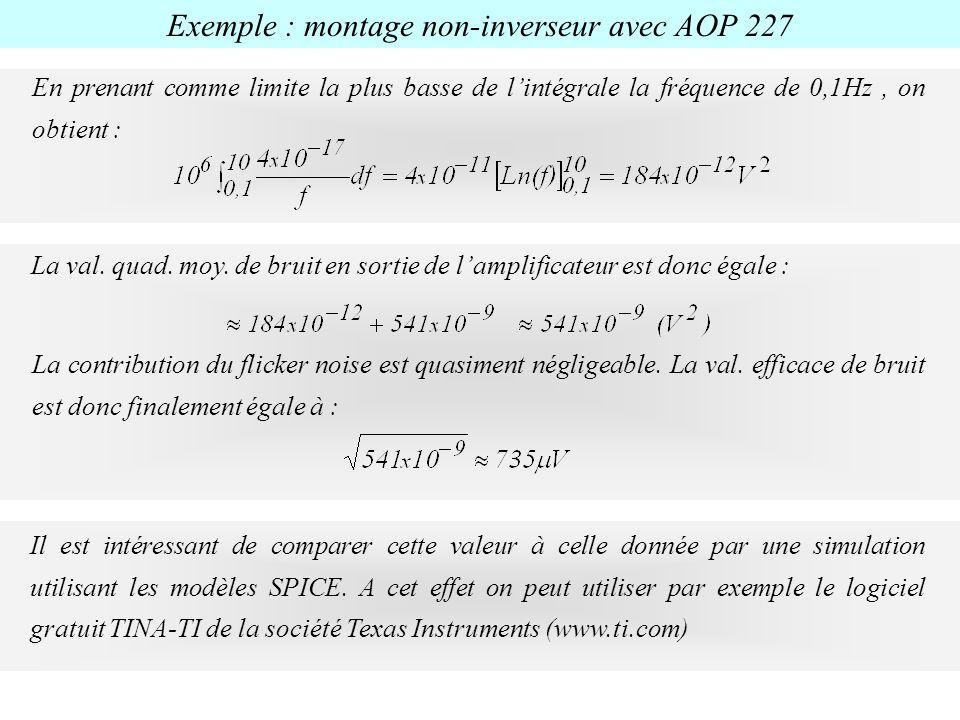 En prenant comme limite la plus basse de lintégrale la fréquence de 0,1Hz, on obtient : Il est intéressant de comparer cette valeur à celle donnée par