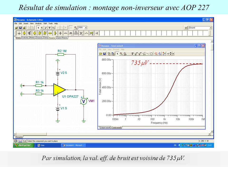 Par simulation, la val. eff. de bruit est voisine de 735 V. Résultat de simulation : montage non-inverseur avec AOP 227 735 V