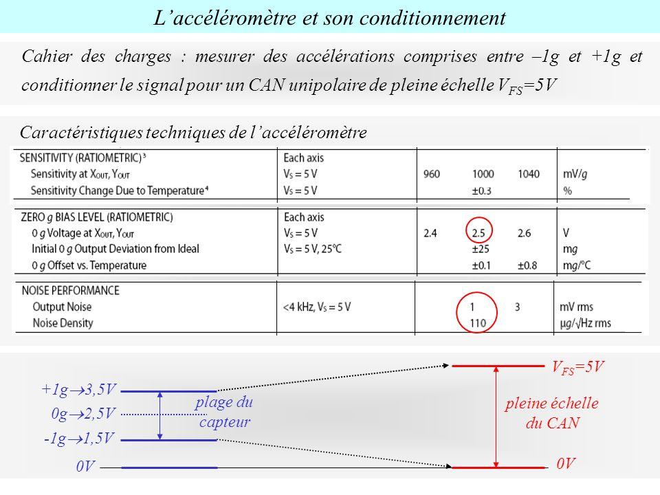 Laccéléromètre et son conditionnement Cahier des charges : mesurer des accélérations comprises entre –1g et +1g et conditionner le signal pour un CAN