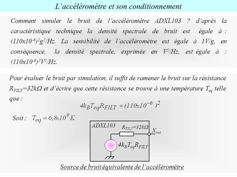 Comment simuler le bruit de laccéléromètre ADXL103 ? daprès la caractéristique technique la densité spectrale de bruit est égale à : (110x10 -6 ) 2 g