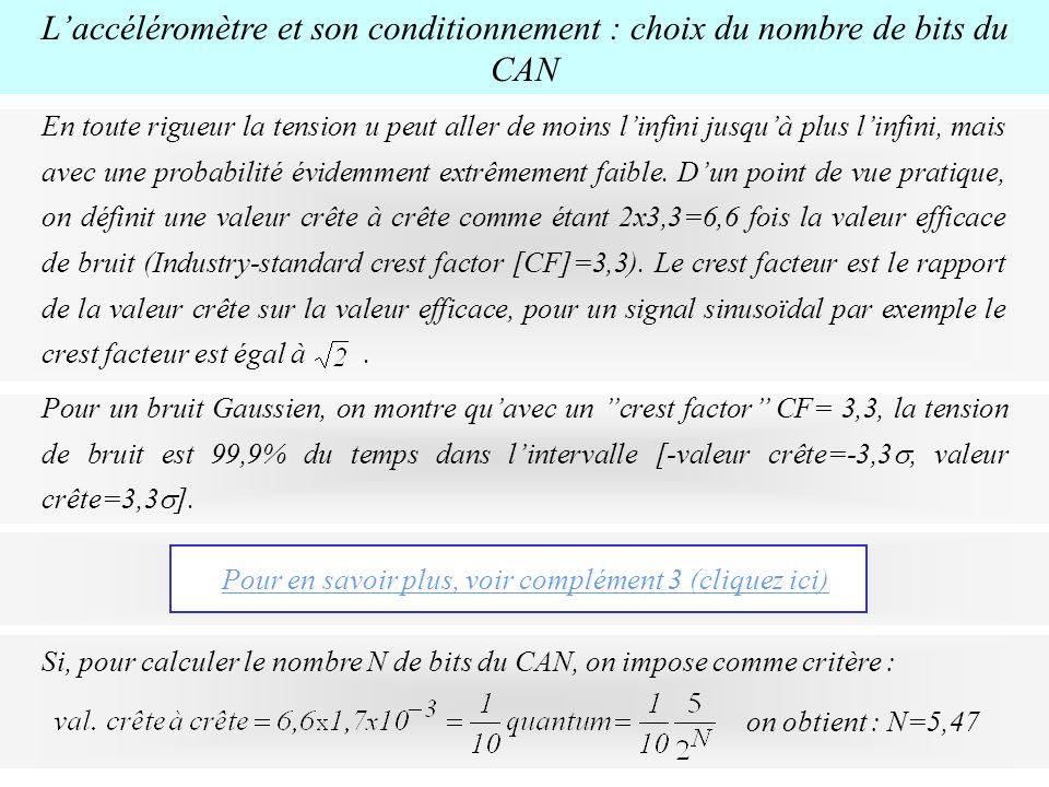 Laccéléromètre et son conditionnement : choix du nombre de bits du CAN Pour un bruit Gaussien, on montre quavec un crest factor CF= 3,3, la tension de