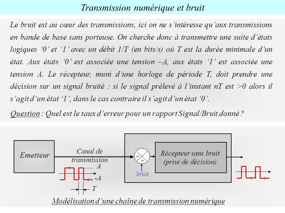 Transmission numérique et bruit Le bruit est au cœur des transmissions, ici on ne sintéresse quaux transmissions en bande de base sans porteuse. On ch