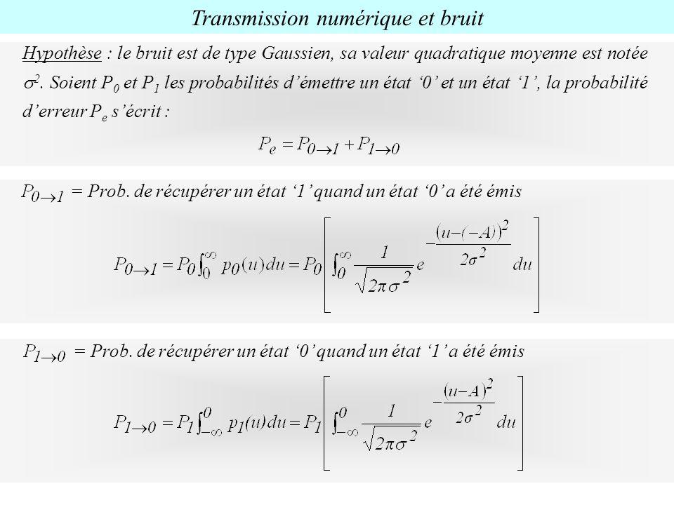 Transmission numérique et bruit Hypothèse : le bruit est de type Gaussien, sa valeur quadratique moyenne est notée 2. Soient P 0 et P 1 les probabilit
