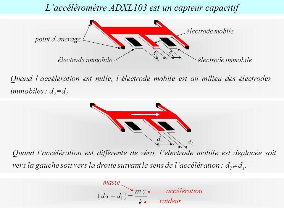 Laccéléromètre ADXL103 est un capteur capacitif masse raideur accélération électrode mobile point dancrage électrode immobile Quand laccélération est