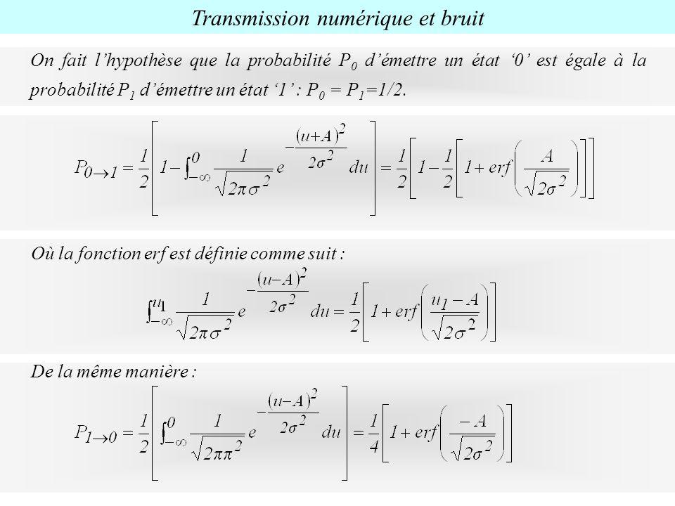On fait lhypothèse que la probabilité P 0 démettre un état 0 est égale à la probabilité P 1 démettre un état 1 : P 0 = P 1 =1/2. Transmission numériqu